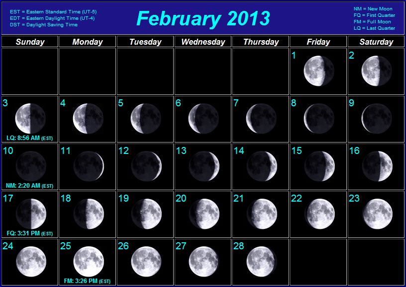 Moon Phase Calendar October 2013