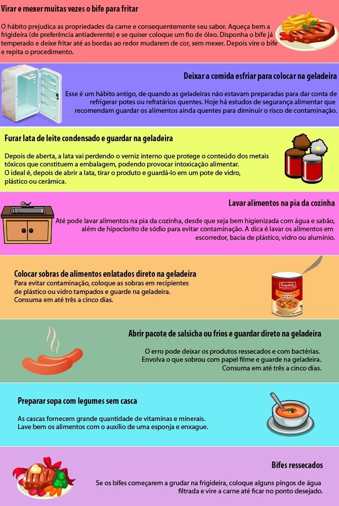 http://www.terra.com.br/culinaria/infograficos/erros-comuns/