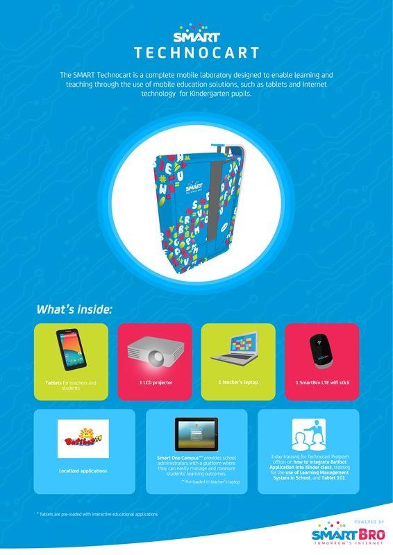 Smart TechnoCart