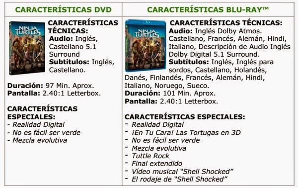 Características versiones domésticas Ninja Turtles