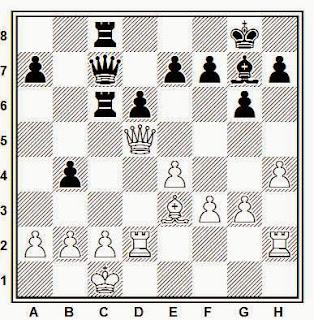 Partida de ajedrez Laminov - Chunko, 1985, posición después de 19.Thh2