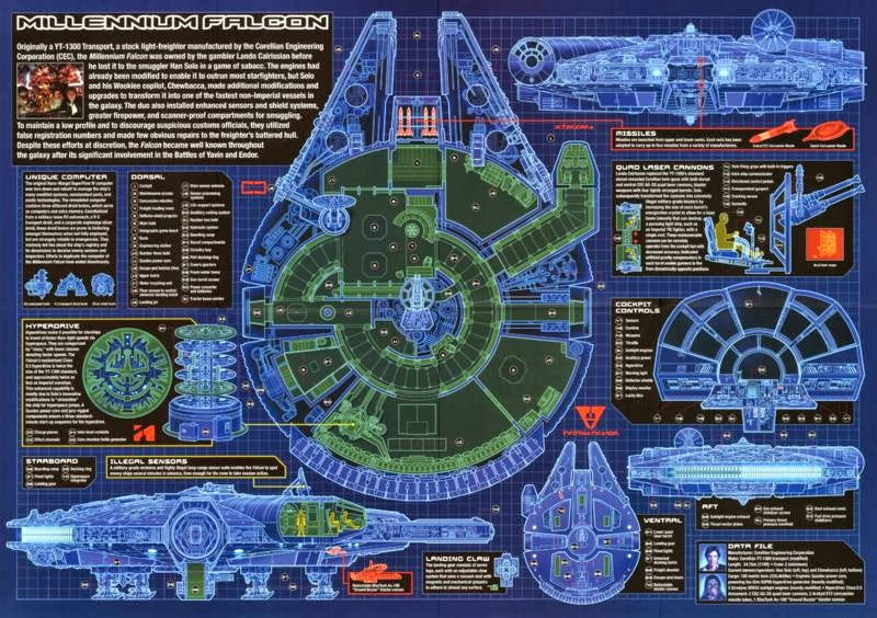 Art books free downloads star wars blueprints the for The new ultimate book of home plans pdf