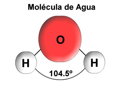 Contaminacion y purificacion del agua definicion for Molecula definicion