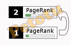 Google Update Pagerank, Petatu Dapat Pagerank 2, Google Page Rank Petotu Naik