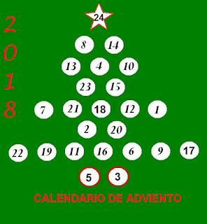 2018 Advent Calendar