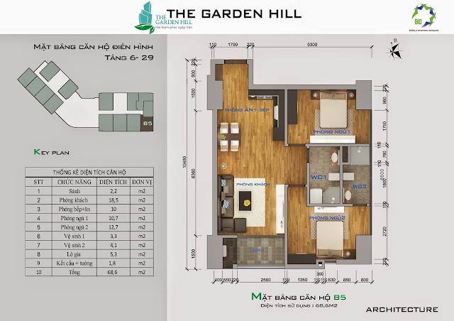 Căn B5 tầng 6 đến 29 Garden Hill - 99 Trần Bình
