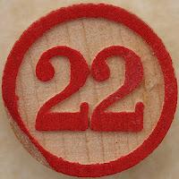 22 Hal Yang Harus Anda Pelajari Saat Usia 22 Tahun [ www.BlogApaAja.com ]