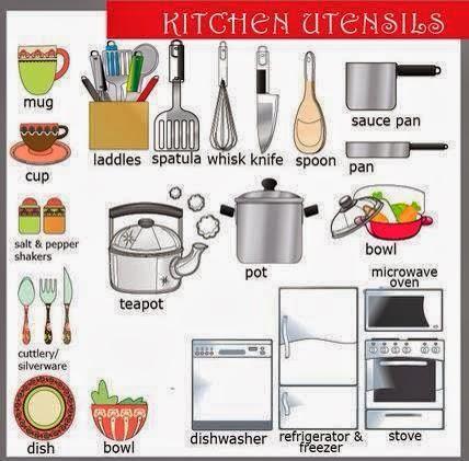 Parler anglais rapidement fiche de vocabulaire n 8 les - Ustensiles de cuisine en anglais ...