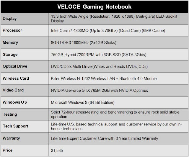 Spesifikasi Digital Storm Veloce, Laptop Gaming,Intel,Core i7,Nvidia GeForce