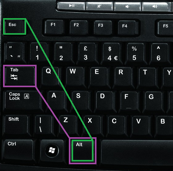 Geek stardust astuce raccourci clavier passer d 39 une for Raccourci pour fermer une fenetre