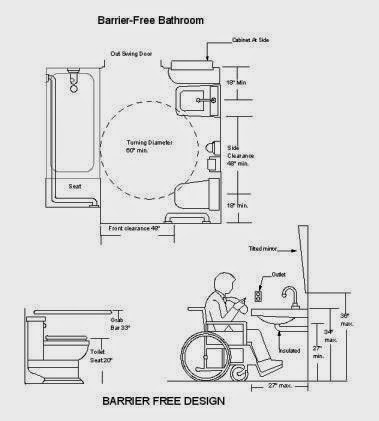 Barrier Free Bathroom Design besides 0  20298758 20659620 00 also Flash  ic Book Tattoo as well Printable Popsicle Coloring Pages in addition Modern Bathroom Fixtures Toto Bathroom. on remodeling a bathroom ideas html