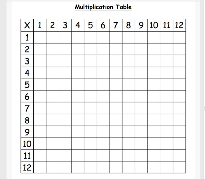 Mrs Karlonas Blog Period 4 Fill In Your Multiplication Chart