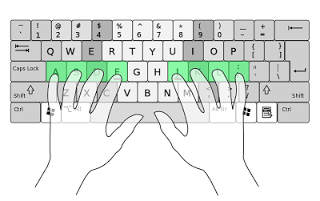 Perhatikan Tombol F dan J Pada Keyboard