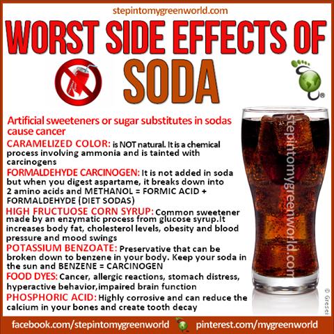 Diet Fizzy Drinks Side Effects