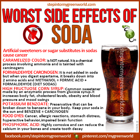 the bad effects to health of Soft drinks and disease soft drinks are the beverage of choice for millions of consuming more phosphate than calcium can have a deleterious effect on bone health.