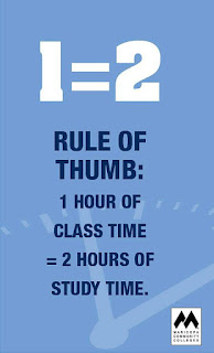study rule: 1 = 2.  Rule of thumb: 1 hour of class time = 2 hours of study time.