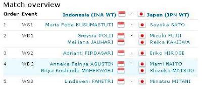 Susunan-pemain-uber-cup-2012-indonesiaVSjepang