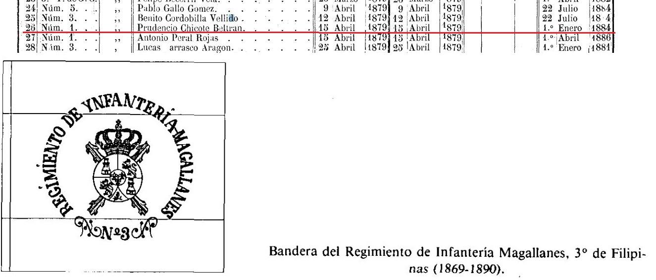 PRUDENCIO CHICOTE BELTRÁN (1859-1915): UN TROCITO DE LA HISTORIA DE ...