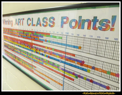 photo of: Art Room Winning Art Class Points (Art Room RoundUP via RainbowsWithinReach)