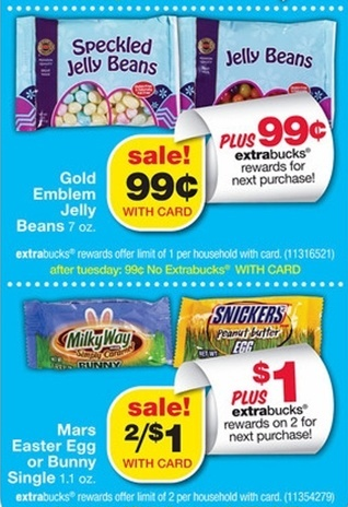 Use $1/2 Mars Easter Item Coupon From The 3/18 ...