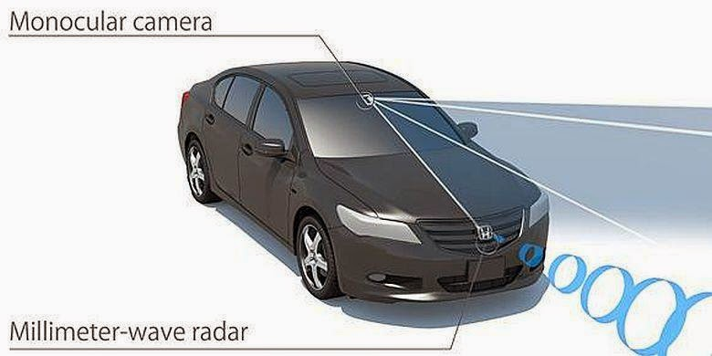 Fitur Canggih Anti Tabrakan Teknologi Honda