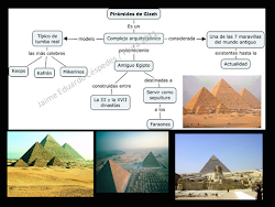Diagrama sobre las pirámides
