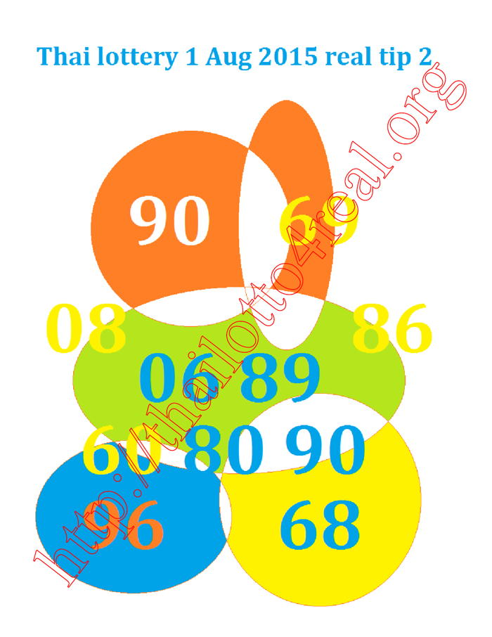 Thai lotto tip for thailand lottery results 2016