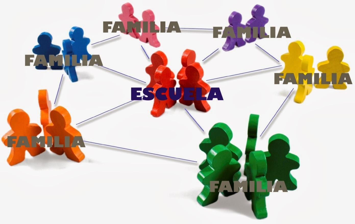 DEC  LOGO FAMILIA ESCUELA