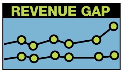 School Fundraising Revenue Gap