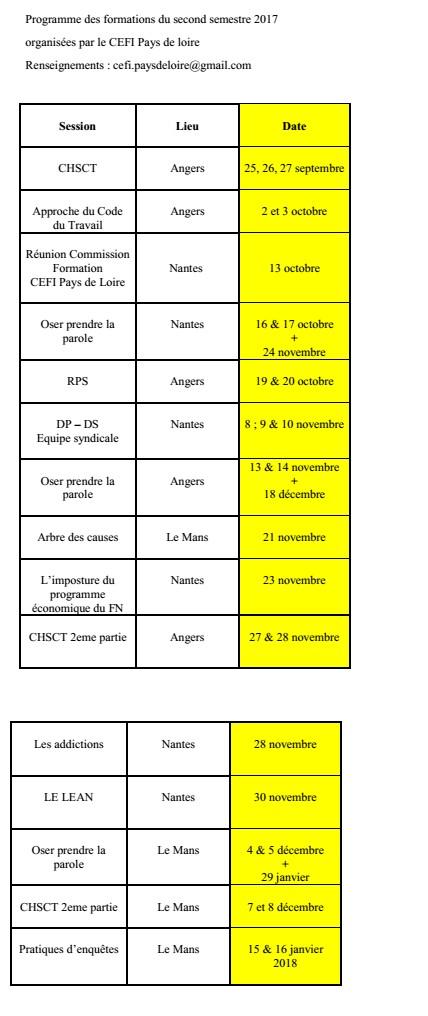 Agenda / Formation