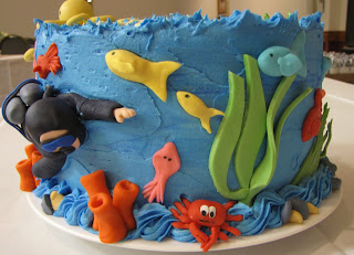 Beautiful Fondant Birthday Cakes For Kids