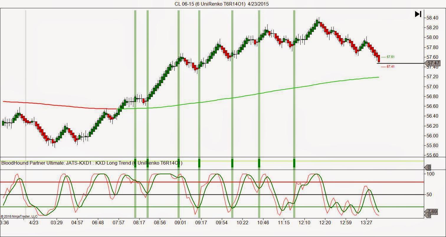 J 1 2 3 trading strategies
