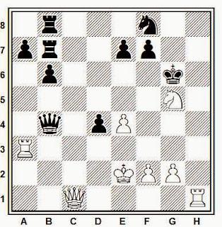 Posición de la partida de ajedrez Pedinero - Rommer (Madrid, 1984)