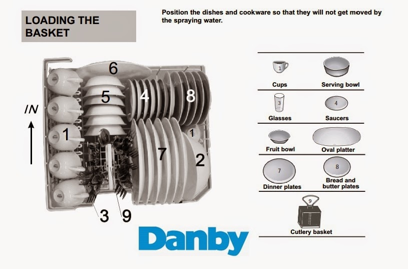 6 Number Place Setting Of Danby Countertop Dishwasher