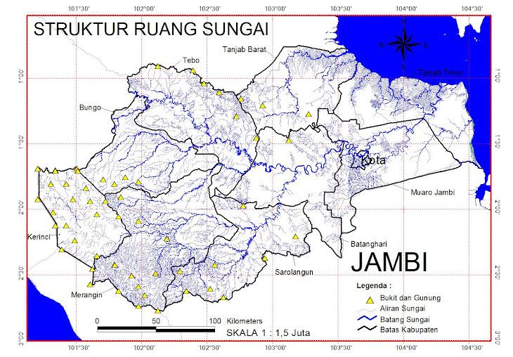 Struktur Sungai