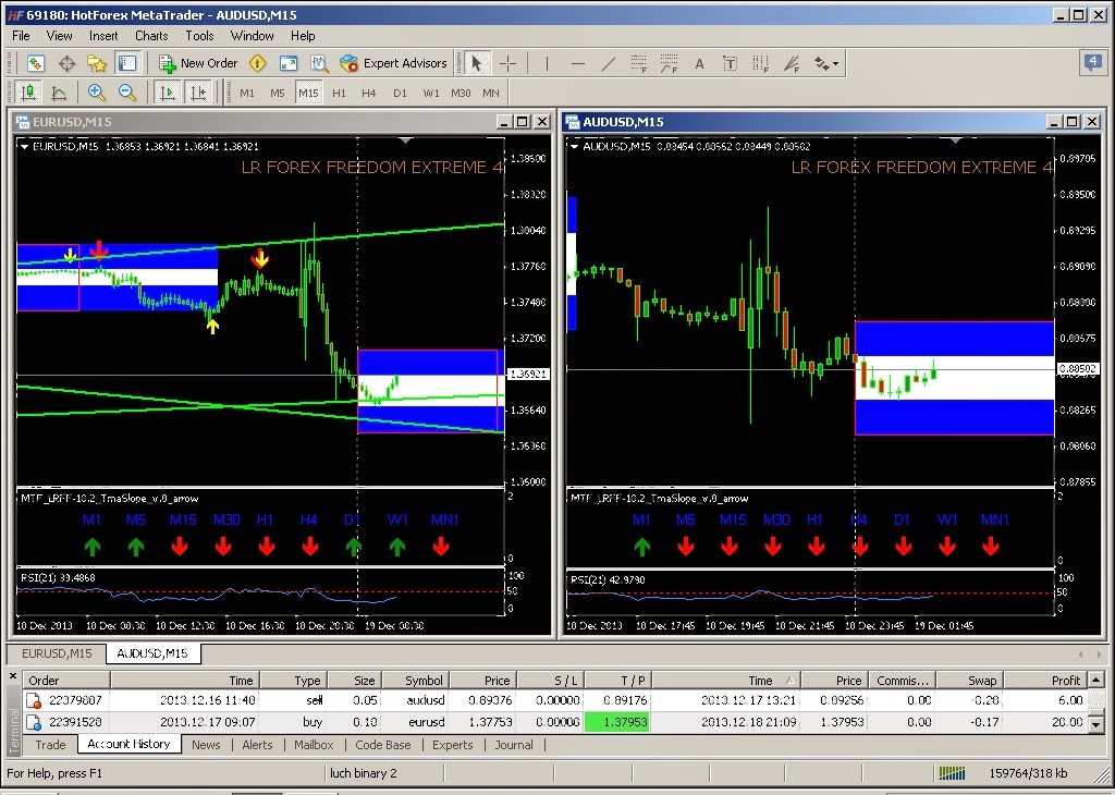 Lr forex freedom extreme review