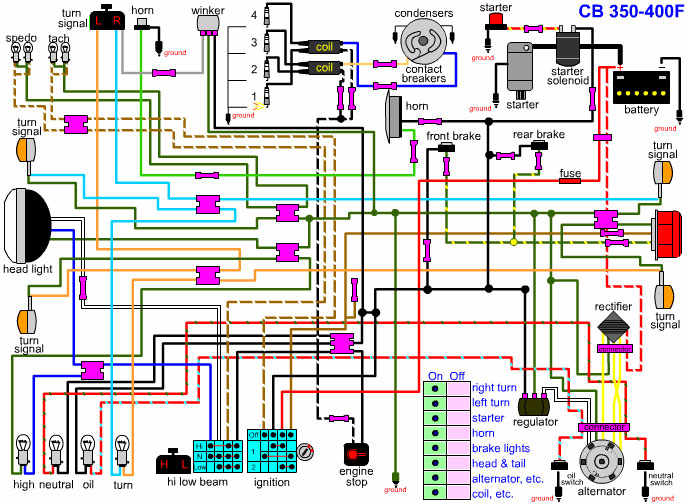 proa honda cb 350 400f motorcycle electrical circuit diagram honda cb 350 400f motorcycle electrical circuit diagram