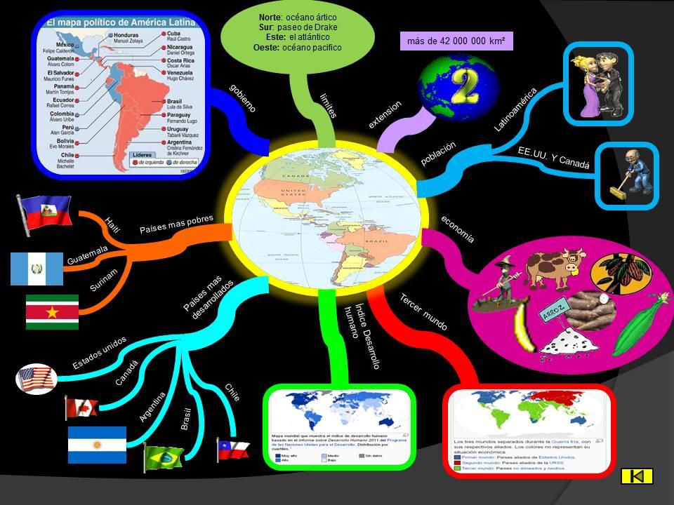 geografia economica venezolana:
