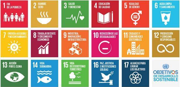 Agenda a 2030