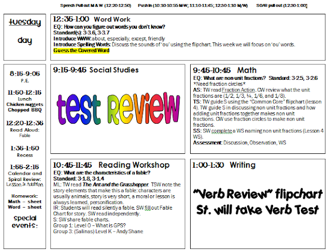 Research paper lesson plans 5th grade
