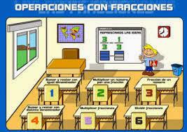 http://www.accedetic.es/fracciones/fracciones/index.html