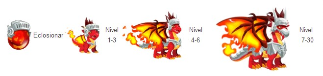 crecimiento del dragon medieval