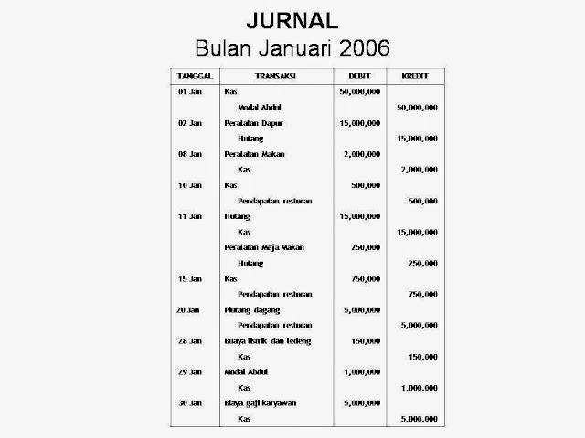 Contoh Batik Purworejo Forex Typo