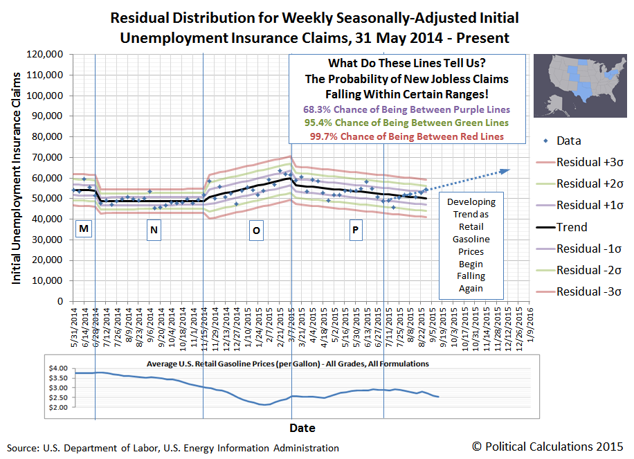 Residual Distribution for Weekly Seasonally-Adjusted Initial Unemployment Insurance Claims, 31 May 2014 - 29 August 2015