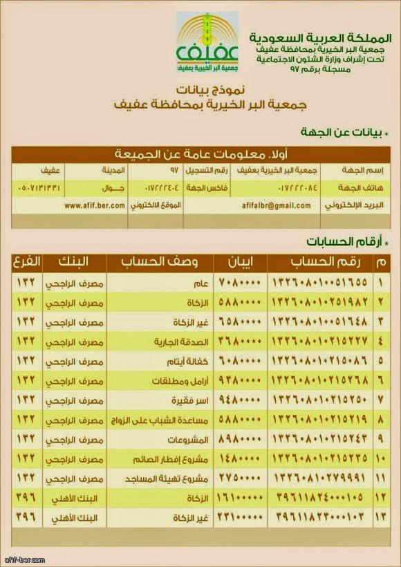 جمعية البر الخيرية بمحافظة عفيف إفطار رمضان