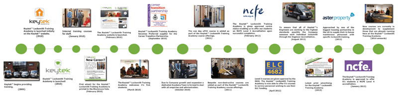 Find out more about Locksmith Training with Keytek
