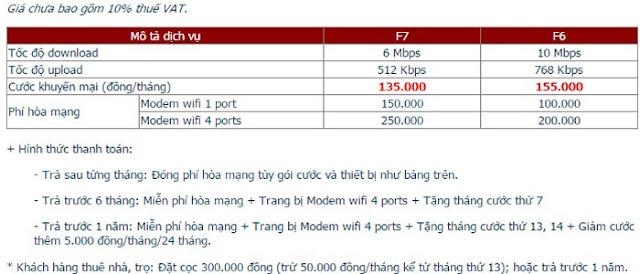 Đăng Ký Lắp Đặt Wifi FPT Huyện Việt Yên 2