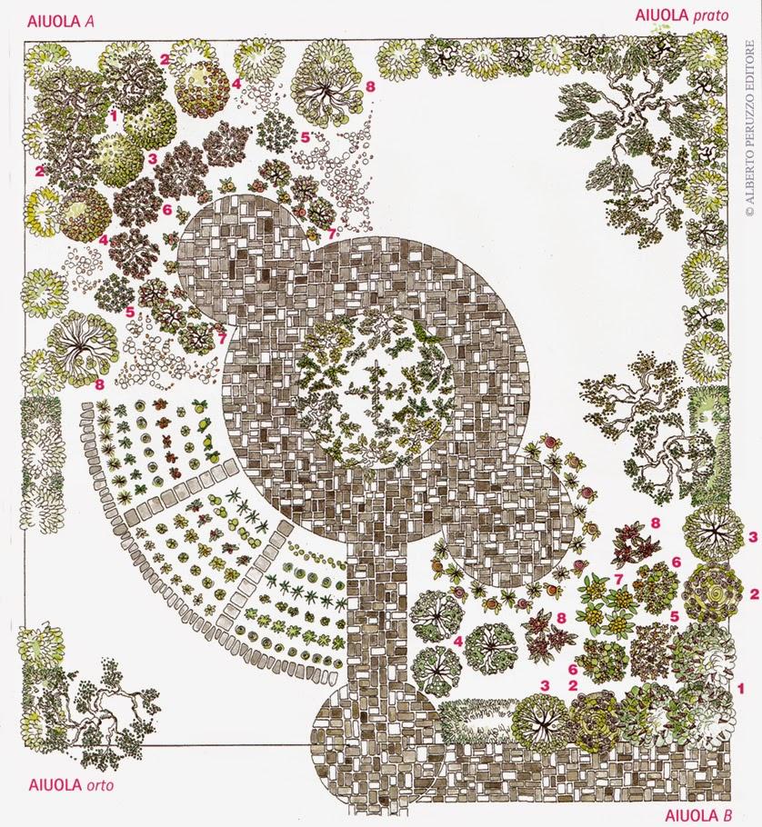 Universo dei Lepidotteri - Un giardino per le farfalle