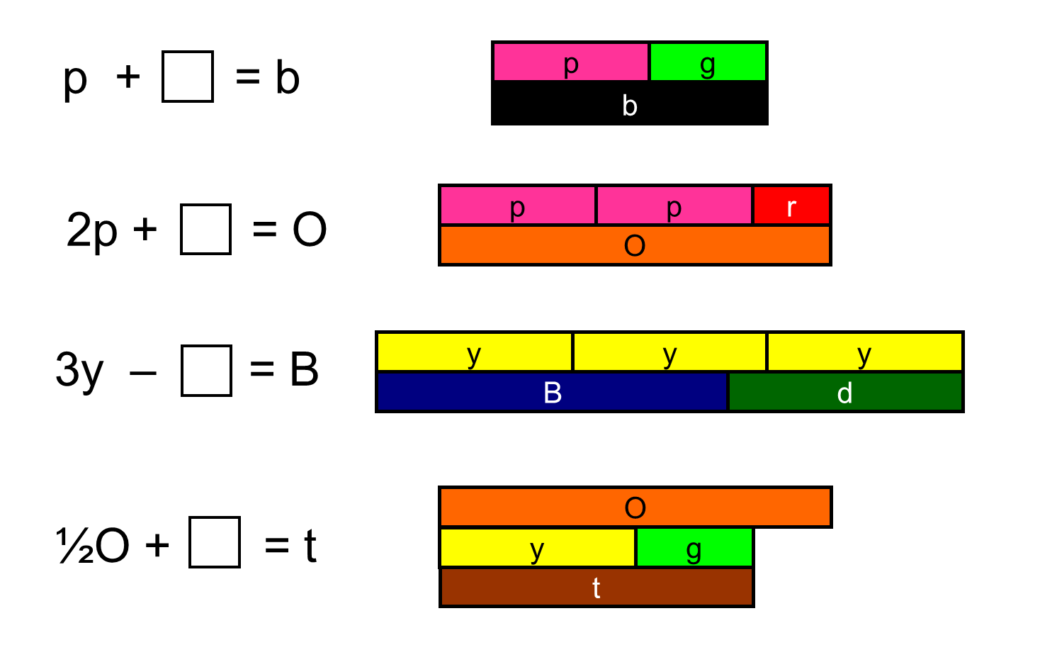 MEDIAN Don Steward mathematics teaching: Cuisenaire rod equations