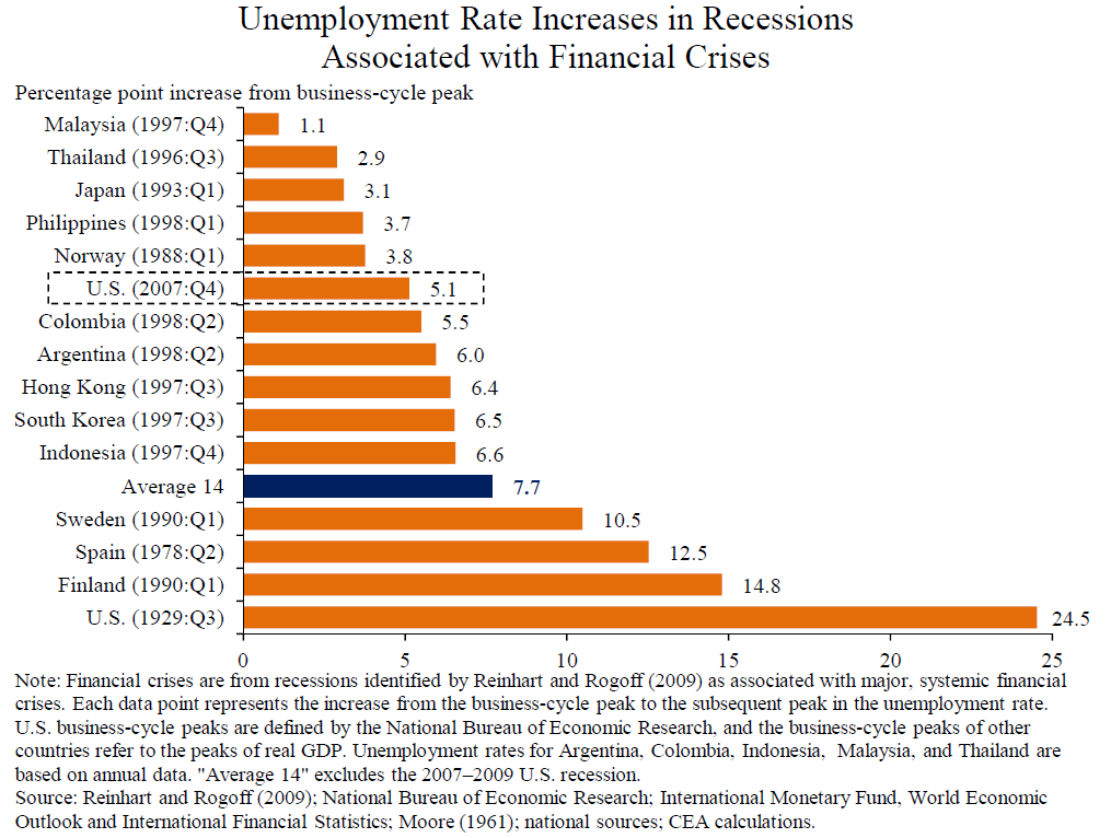 unemployment in malaysia and its effects Keywords: unemployment country impact, unemployment malaysia jump to: causes of unemployment   types of unemployment   unemployment in malaysia   impact of unemployment   unemployment and inflation   conclusion the main objective of this paper is to investigate the unemployment and growth rates of malaysia unemployment is an important issue for developing economies in a country.